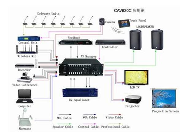 cav101av接线图